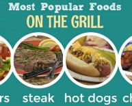 Best Foods to Grill